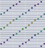 Shepard tone - Wikipedia  Shepard tone - ...