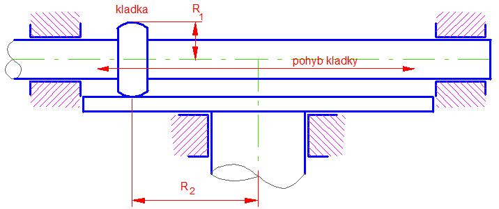 File:Třecí variátor 1.jpg