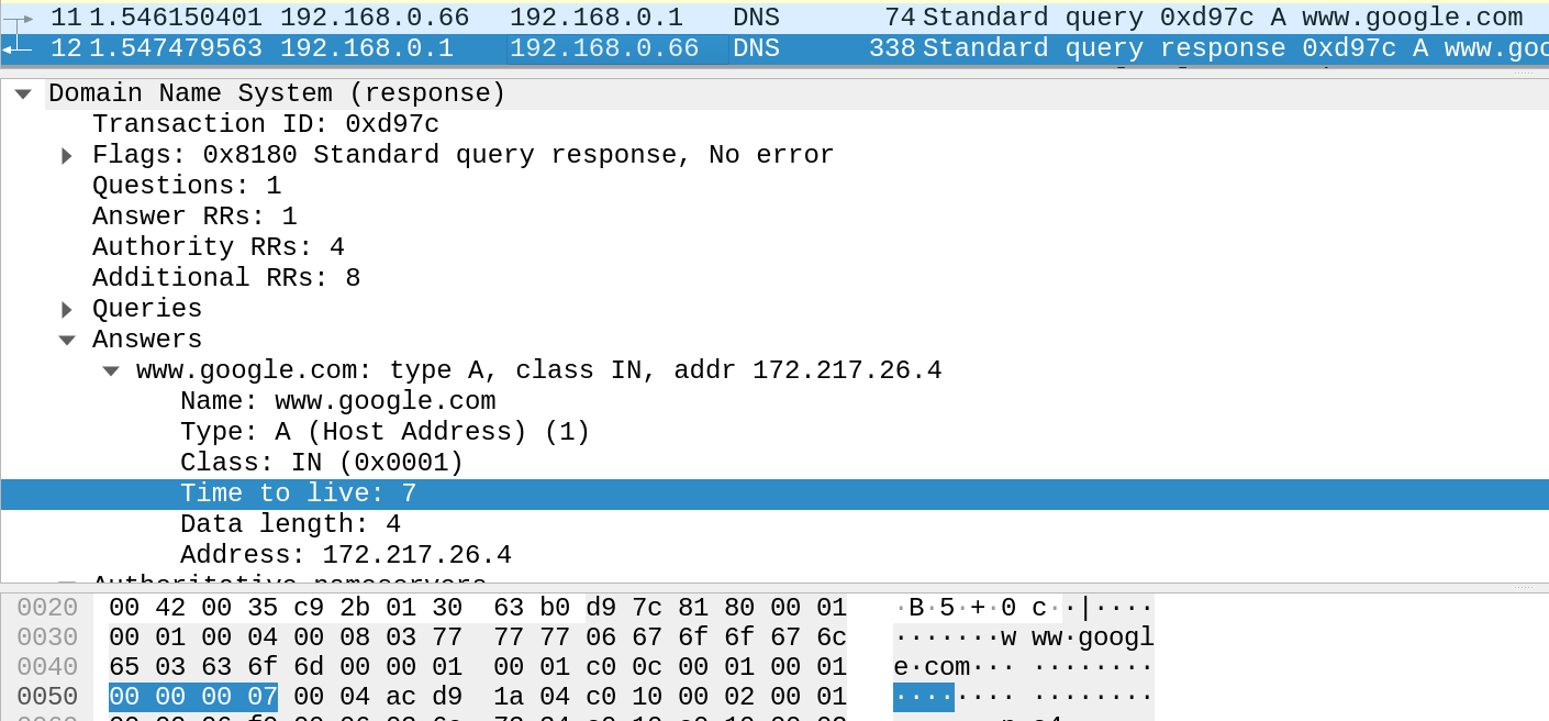 File:TTL of a DNS answer resolving google com, seen in