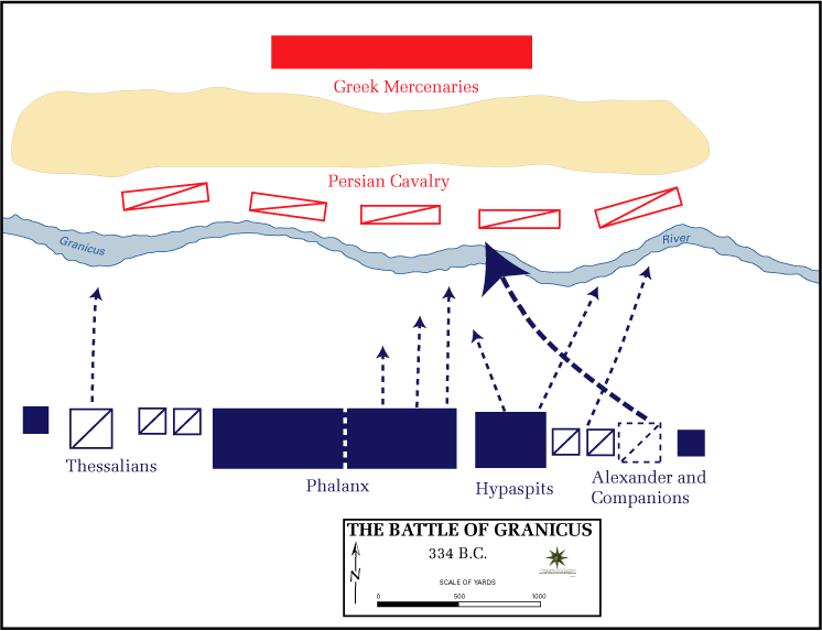 Battle line-up of the Battle of Granikos