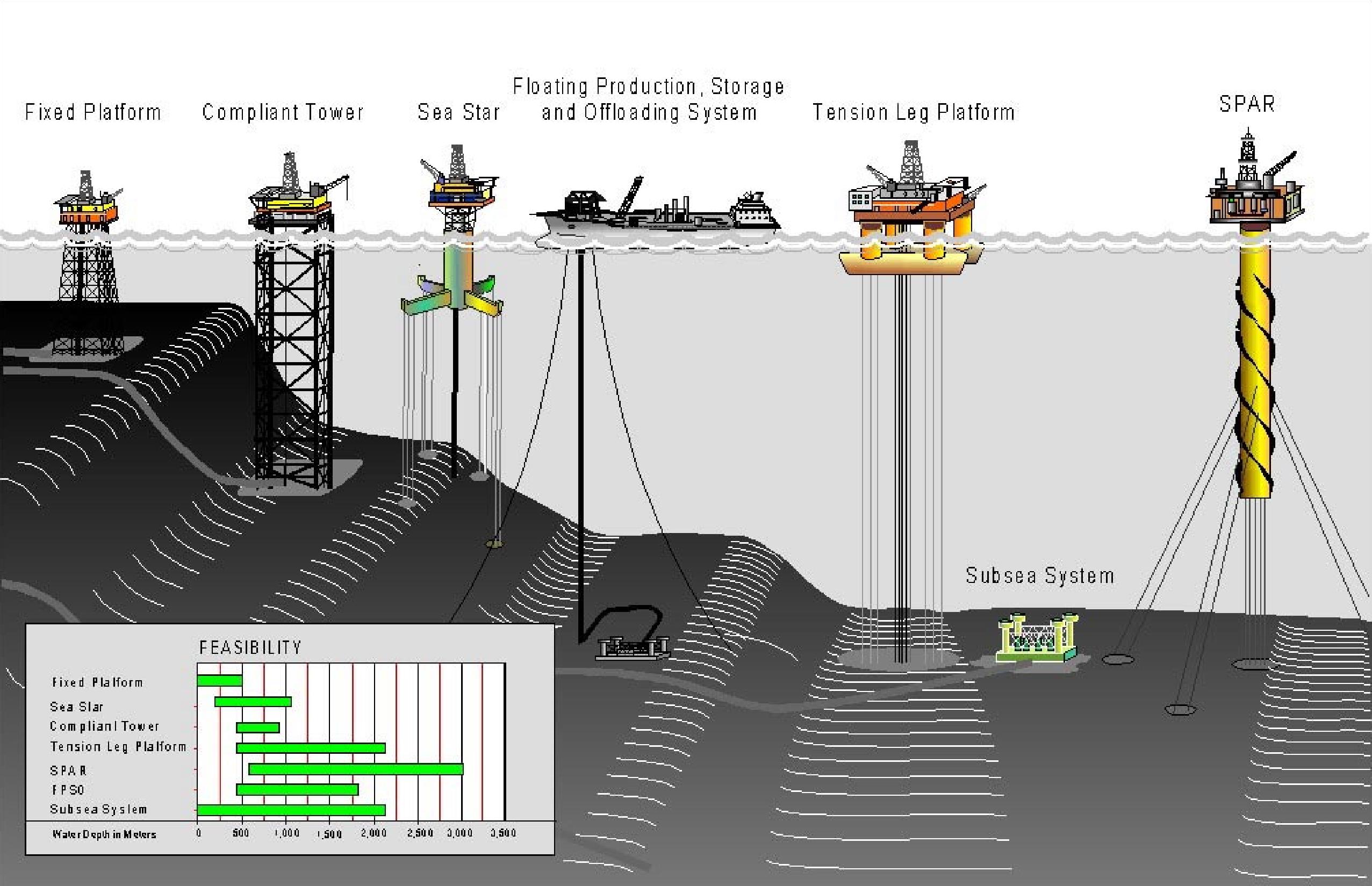 Albero Di Natale Petrolio.Estrazione Del Petrolio Wikipedia