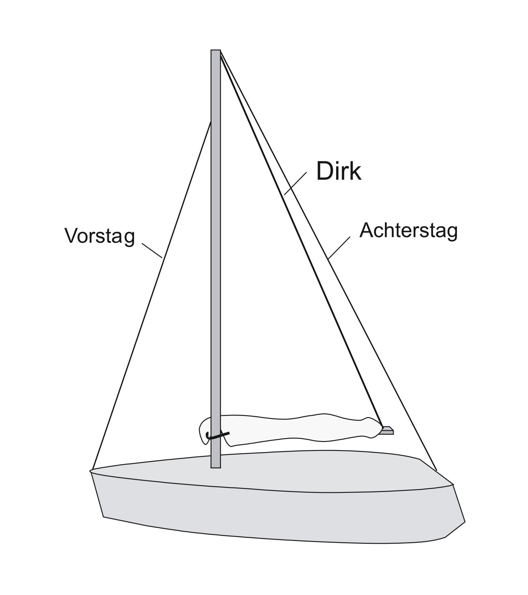 Beschreibung Dirk segeln.jpg