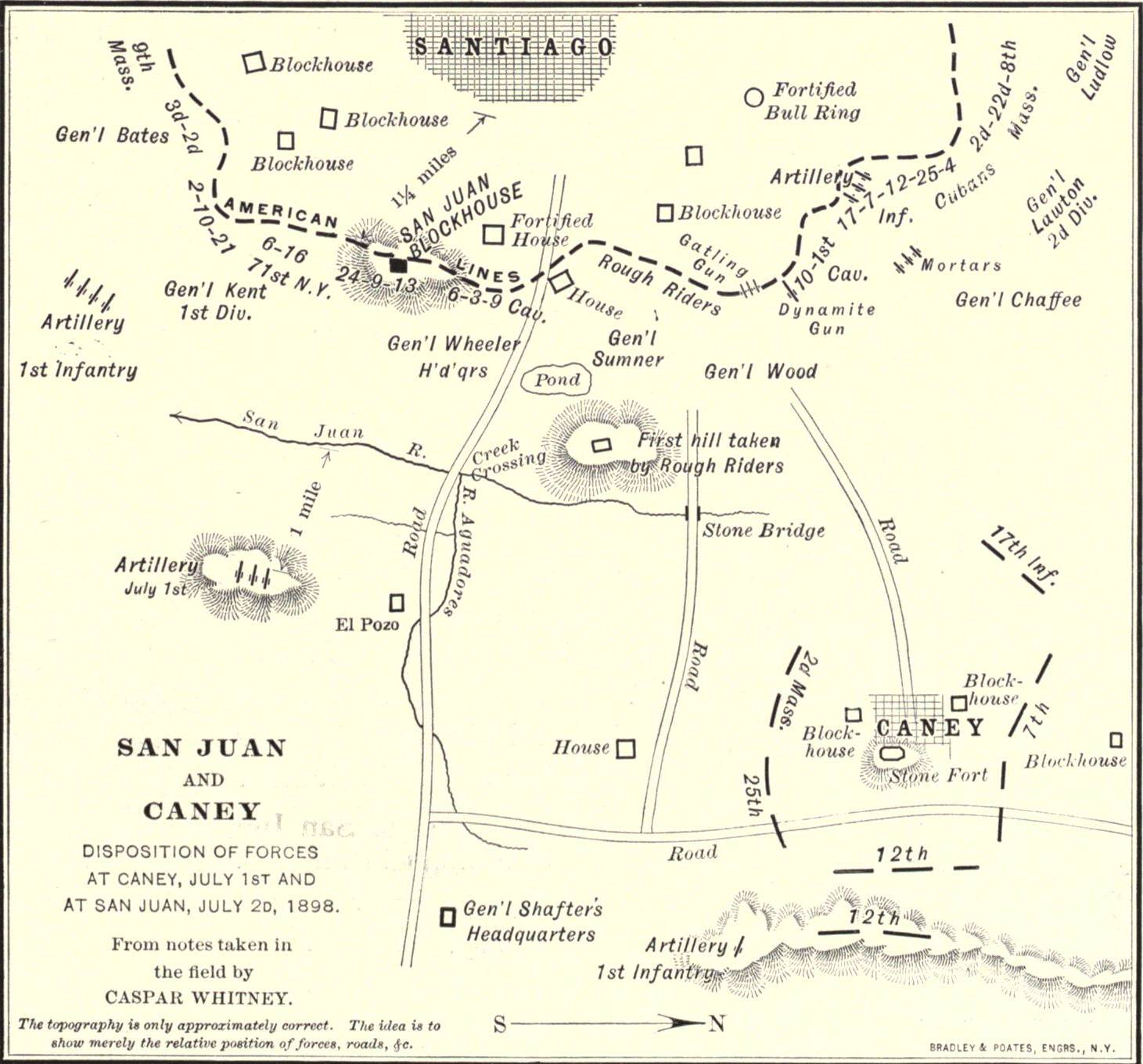 Description Disposition of forces at San Juan and El Caney, July 1898 ...: http://commons.wikimedia.org/wiki/file:disposition_of_forces_at_san_juan_and_el_caney,_july_1898.jpg