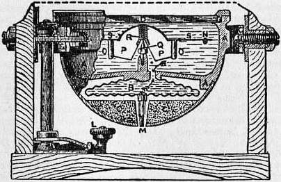 EB1911 Compass - Fig. 5.—Liquid Compass.jpg