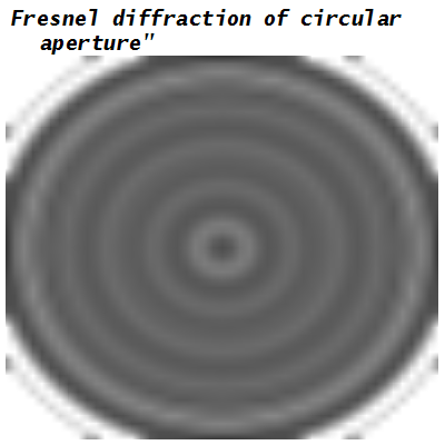 File:Fresnel diffraction of circular aperture.png