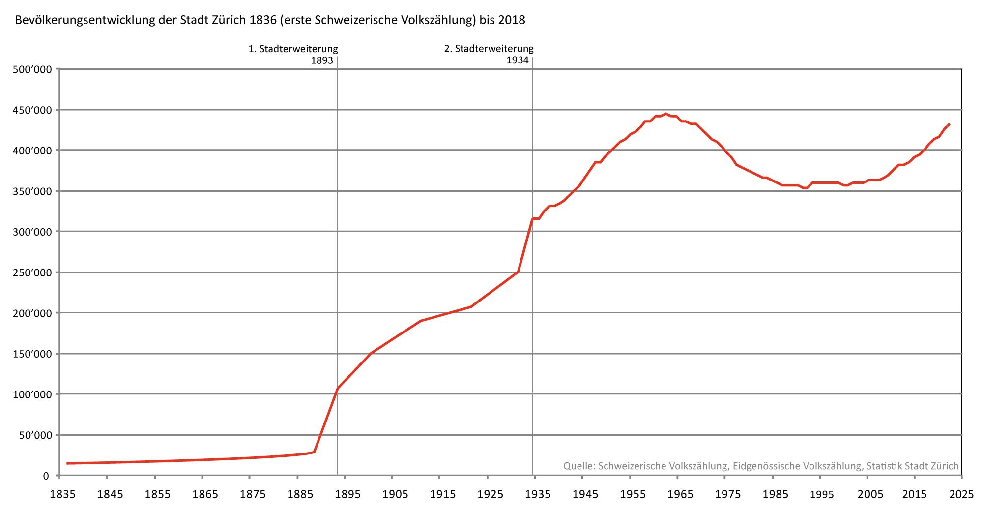 wie viel einwohner in deutschland