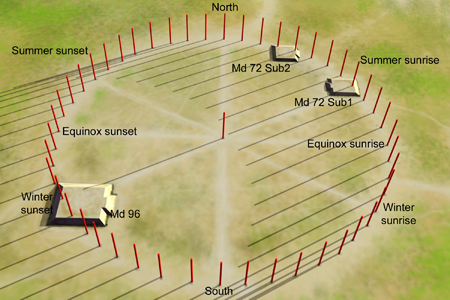 Mound 72 Woodhenge diagram HRoe 2013.jpg