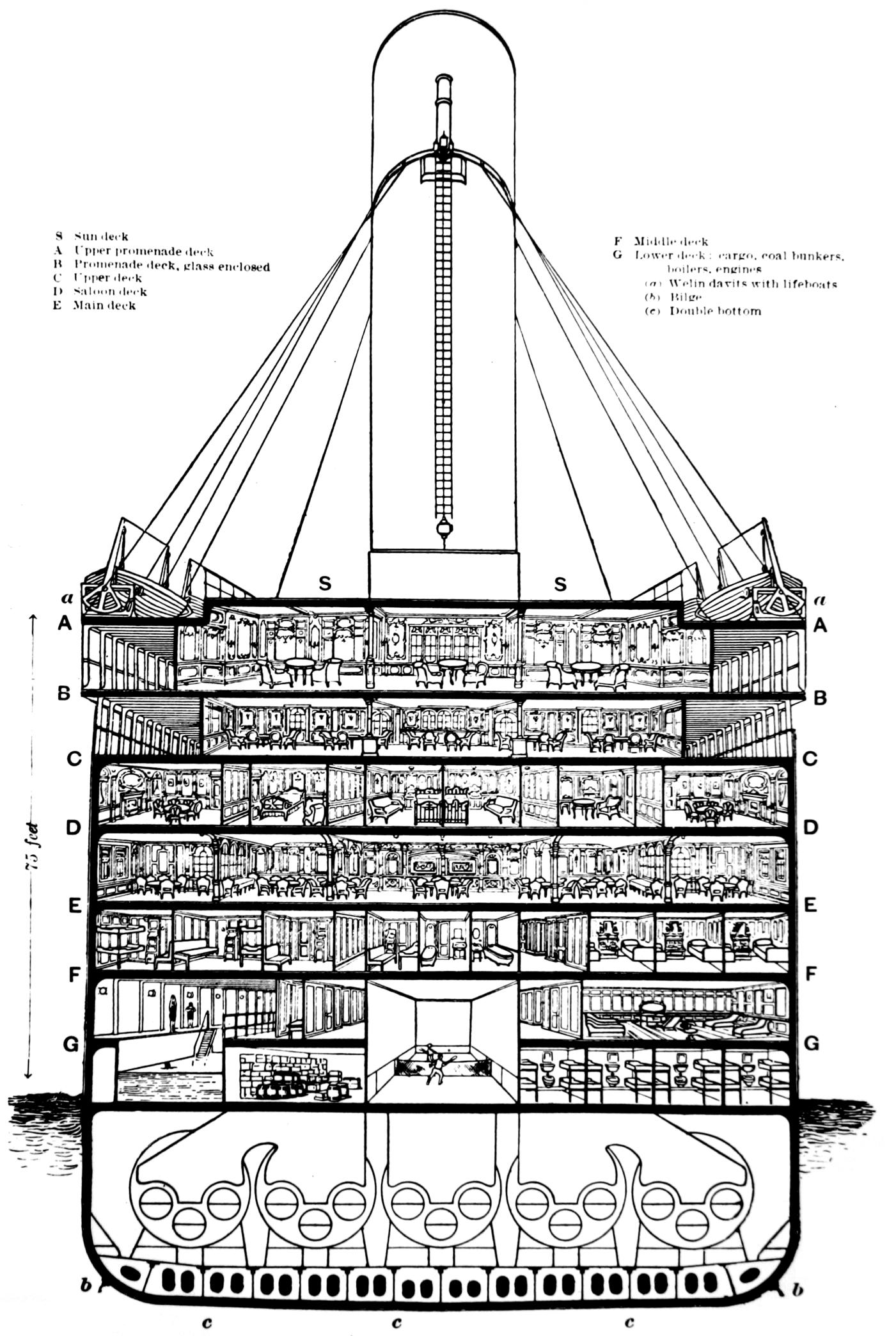 First class facilities of the Titanic   Wikipedia