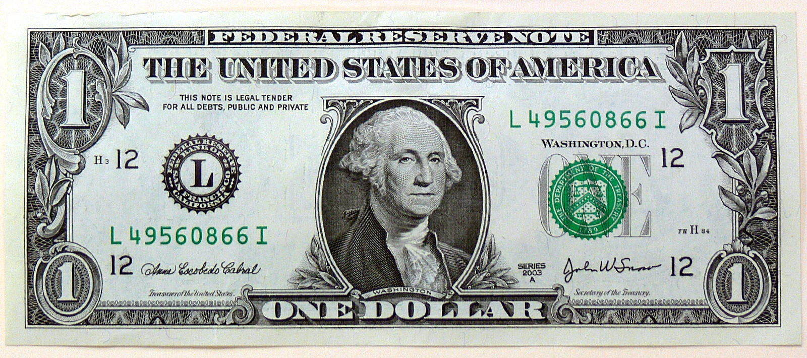 Investing With Us Dollars In The