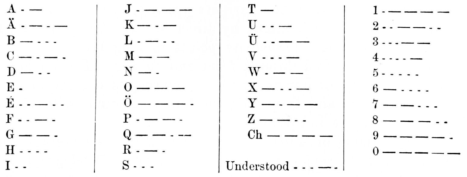 morse code alphabet pdf download