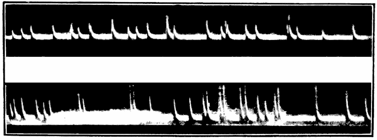PSM V87 D123 String electrometer record of beta on top and alpha particles on bottom.png