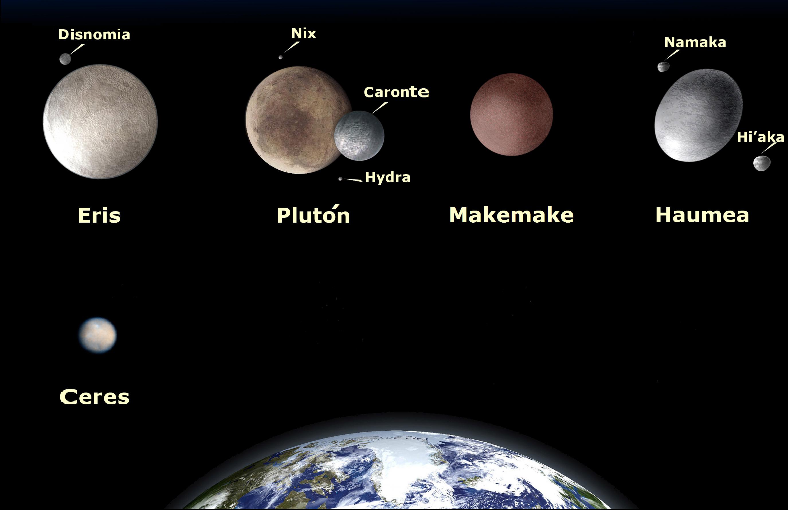 Apuntes de un joven newton f sica planetas del sistema solar - Caracteristicas de los planetas interiores ...