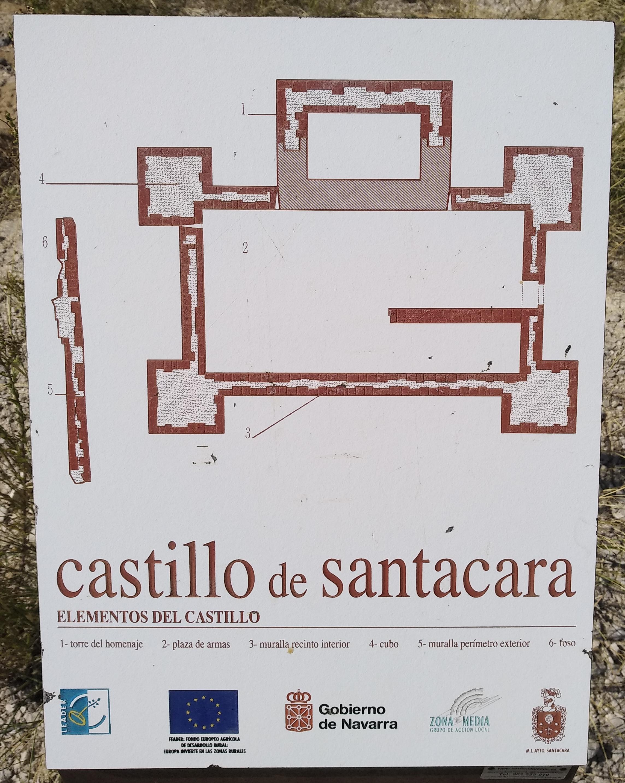 File Santacara Panel explicativo del castillo