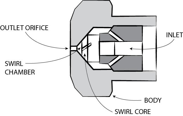 File Swirl Nozzle Png