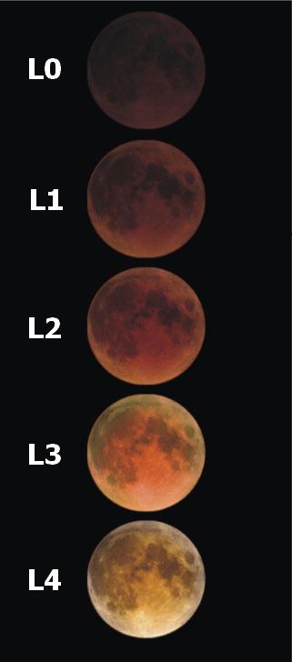 Eclipse Lunar Total - 15 de Abril de 2014 Valores_de_la_escala_de_Danjon