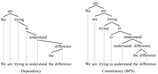 Grammatical Relations: The Evidence Against Their Necessity and Universality