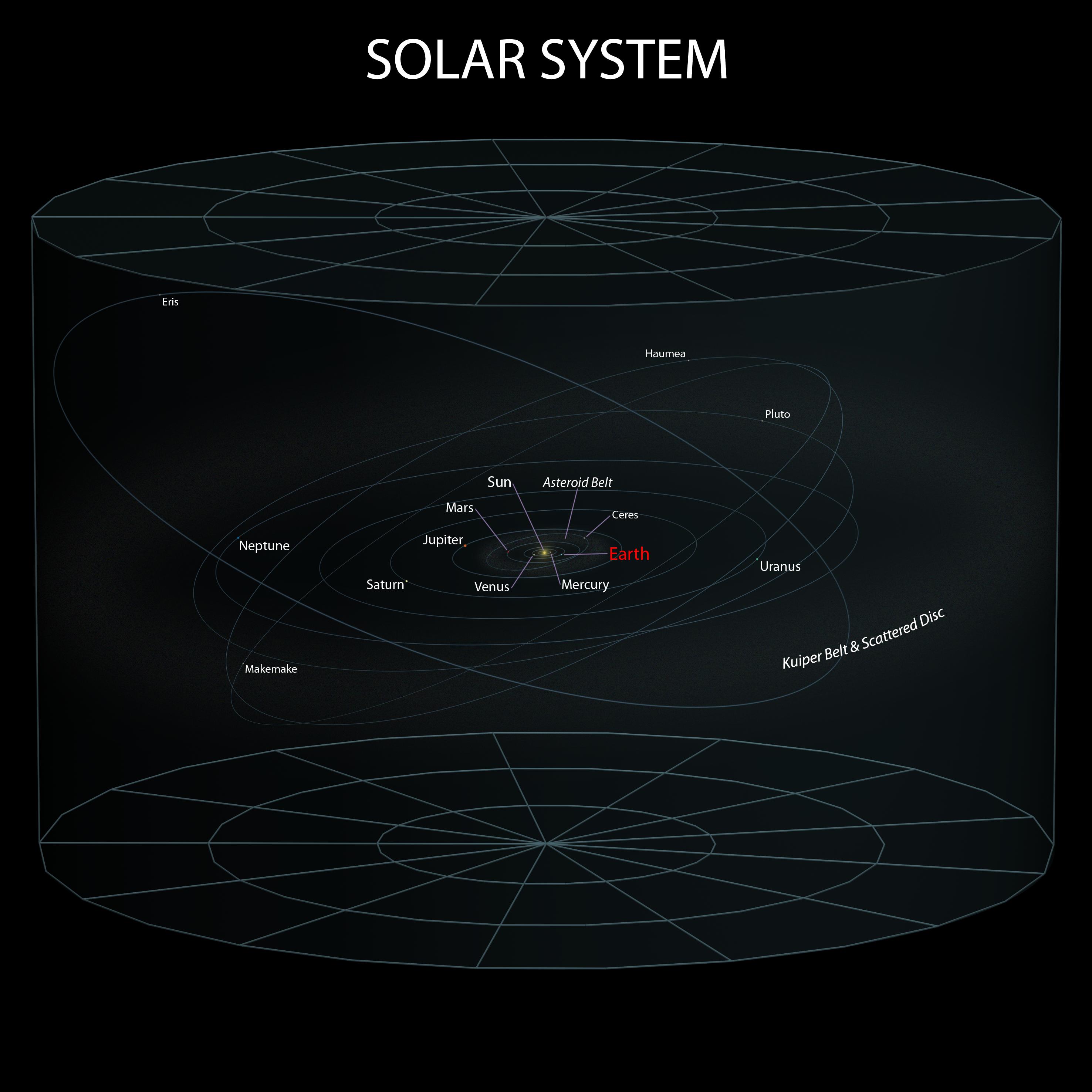 File:2 Solar System (ELitU).png