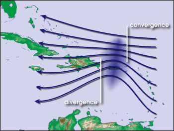 Waves in the trade winds in the Atlantic Ocean--areas of converging winds that move along the same track as the prevailing wind--create instabilities in the atmosphere that may lead to the formation of hurricanes. Atlantic hurricane graphic.png