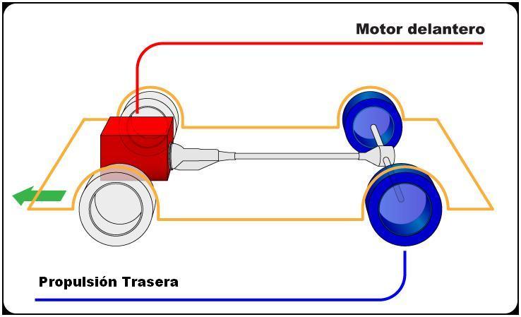Automoci N Diagramas Propulsi N Trasera on 2011 Chevy Camaro Battery Location
