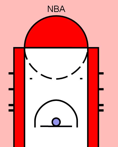 Basketball court dimensions foto bugil bokep 2017 for Basketball key stencil
