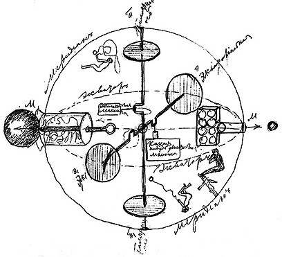Draft first space ship by Konstantin Tsiolkovsky