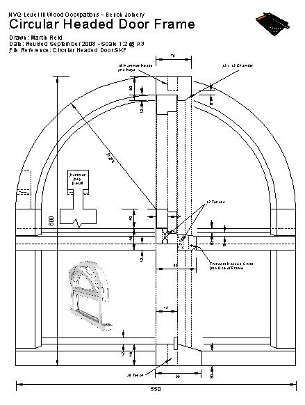 Circular Glass Technical