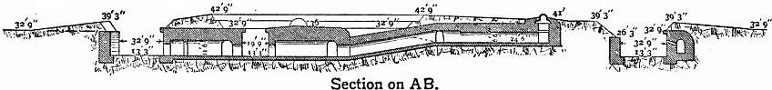 EB1911 Fortifications - Fig. 49b.jpg