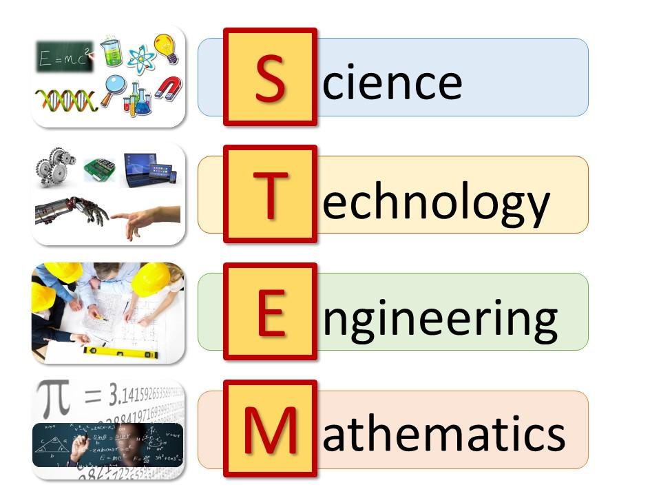 Educación STEM - Wikipedia, la enciclopedia libre