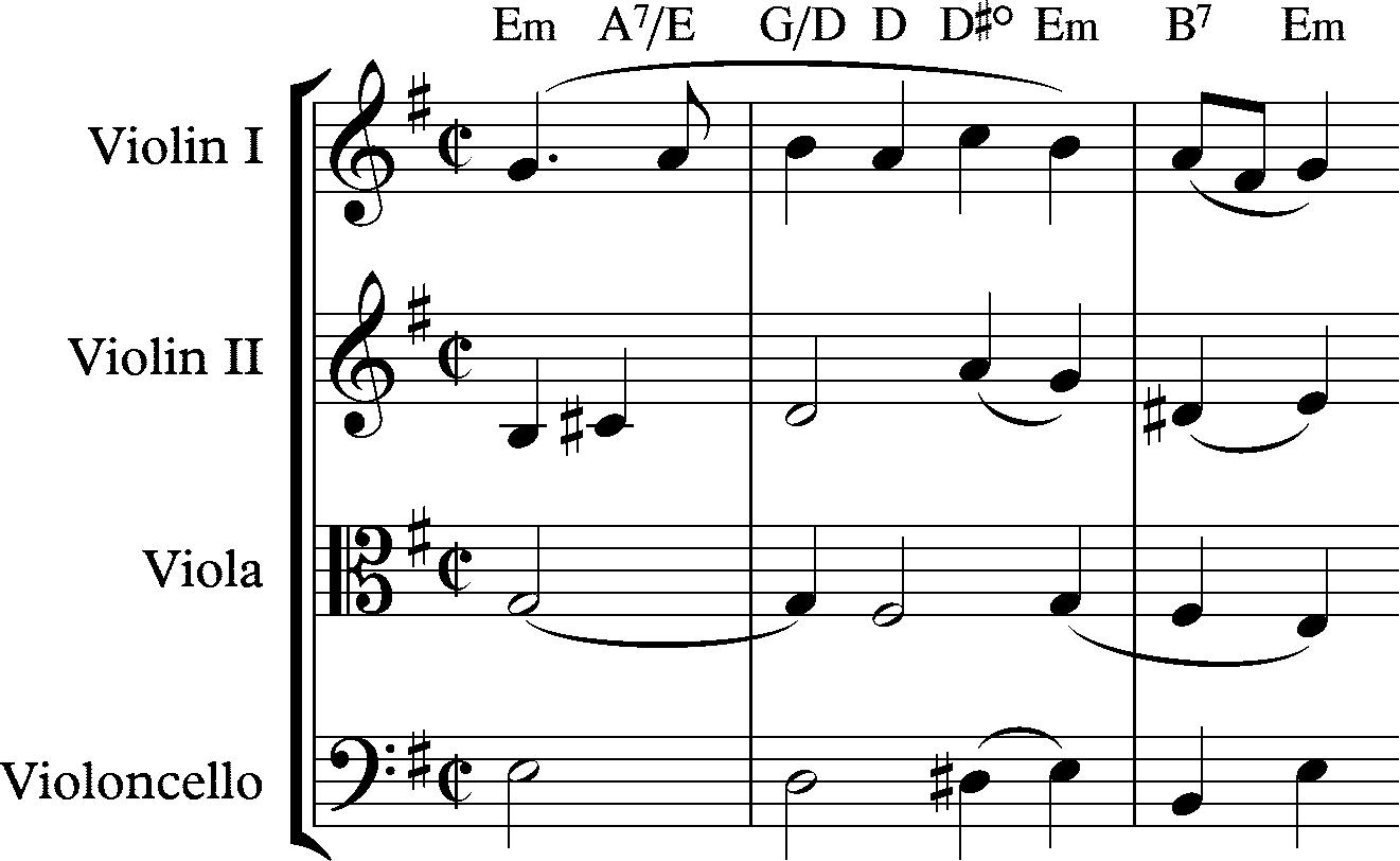 File:Haydn String Quartet Op  76 No  3, second movement, bars 80-81