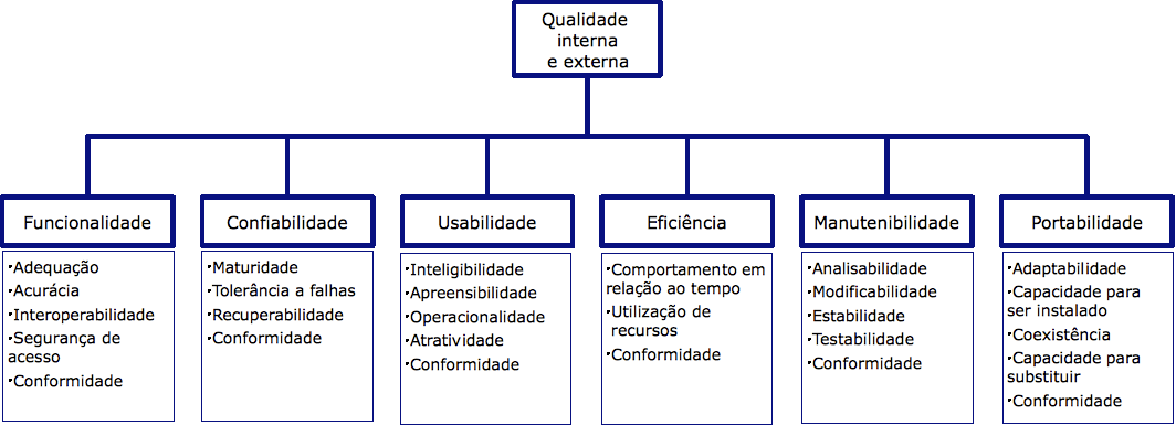 ISO-9126-geral.png