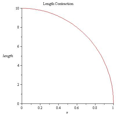 Length Contraction.jpg