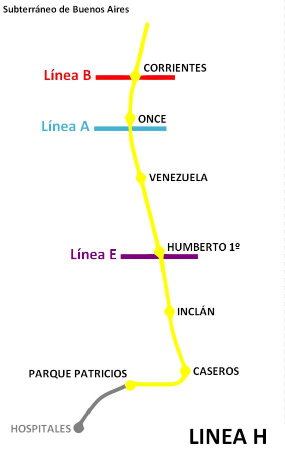 linea argentina