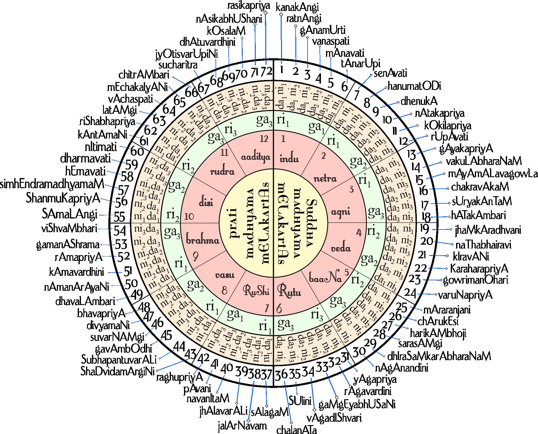 Life partner prediction through numerology photo 3