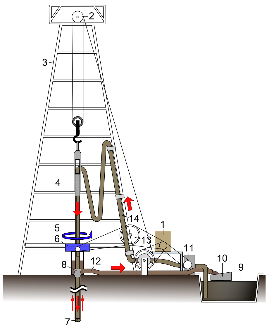 File:Oil Rig NT.PNG - Wikimedia Commons