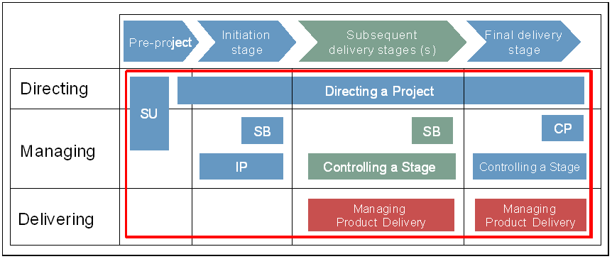 quality assurance and project management page 13 of 29 rh itknowledgeexchange techtarget com