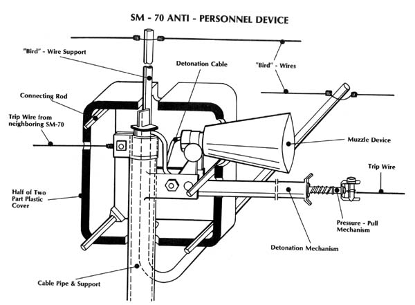 fileus army  schematic drawing  east german sm antipersonnel, schematic