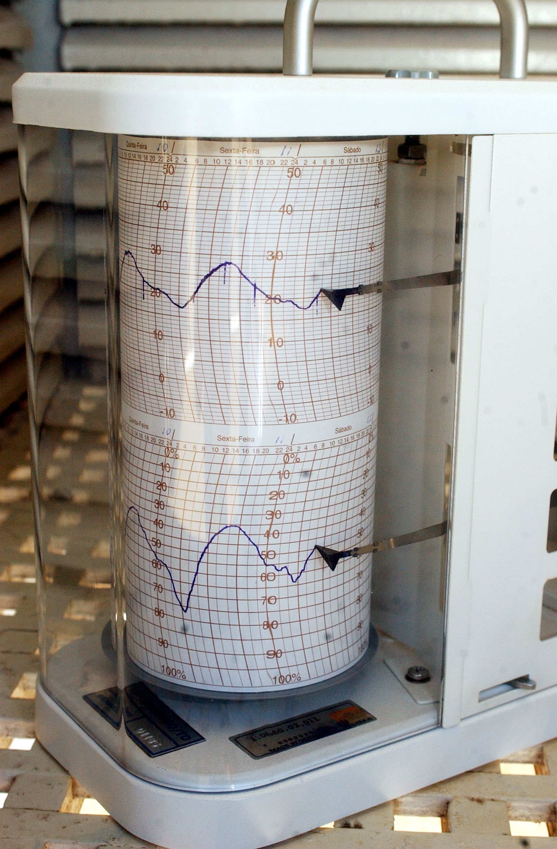 Clima (GC): Instrumentos para medir el clima #5E4D39