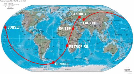 Траектория полёта «Восток-1»