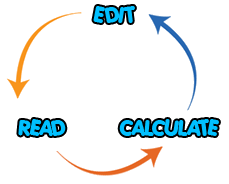 Wikieditcycle.png
