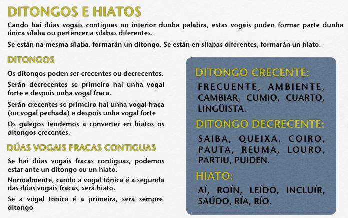 Archivo: 04 Ditongos e hiatos.png