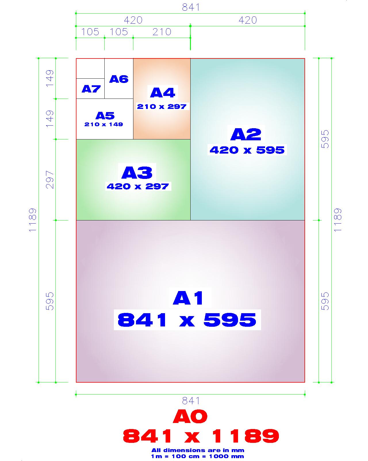 Standard poster pixel size