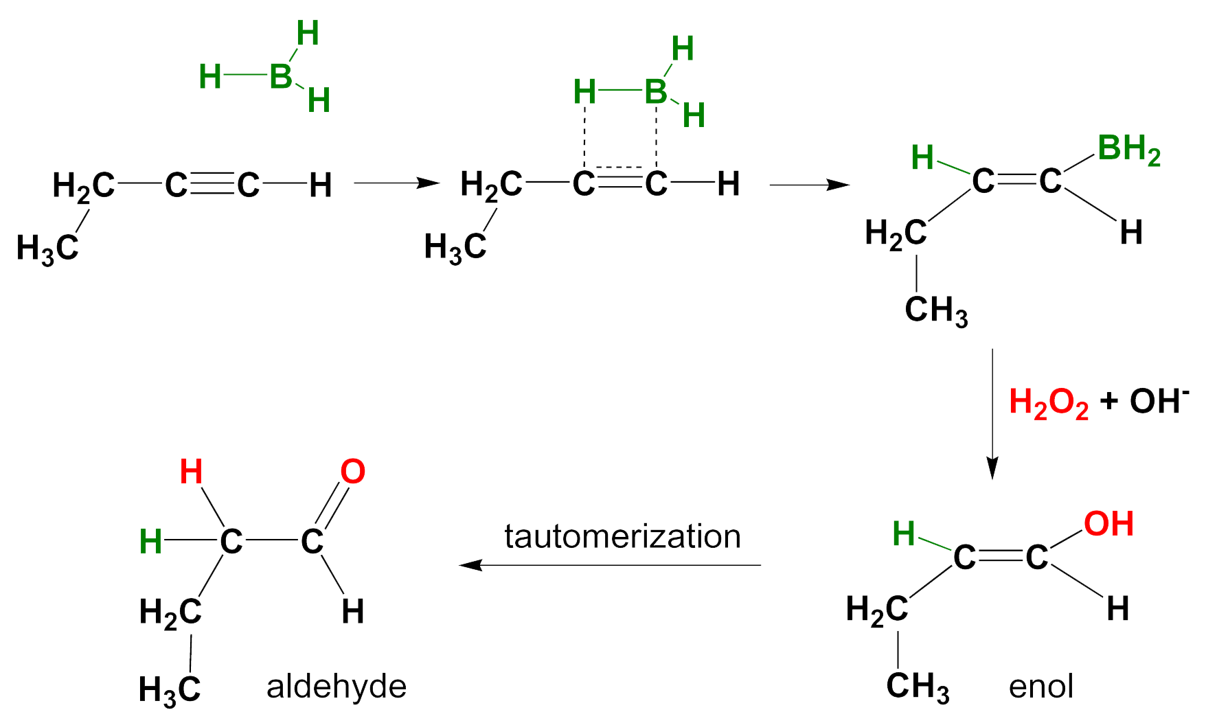 Description Alkyne hydroboration en pngAlkyne