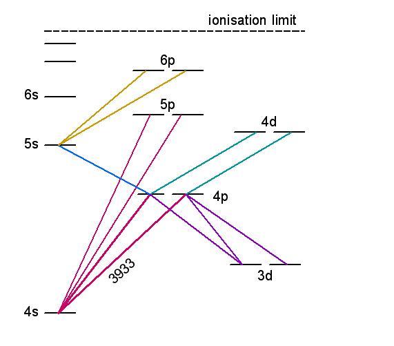 Grotrian Diagram Calcium Reinvent Your Wiring Diagram