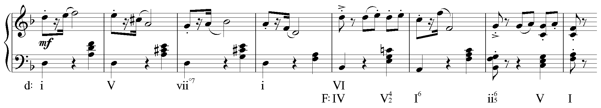 common-chord modulation in tchaikovsky, mazurka op. 39, no. 10.png