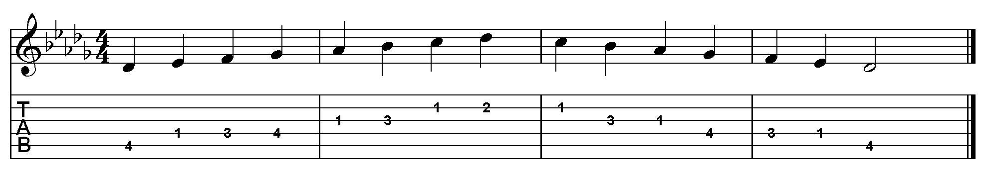 b Flat Major Scale Guitar File:d Flat Major Scale One