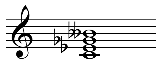 Diminished seventh chord  Wikipedia