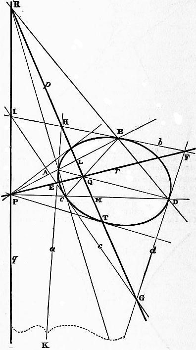 EB1911 - Geometry Fig. 21.jpg
