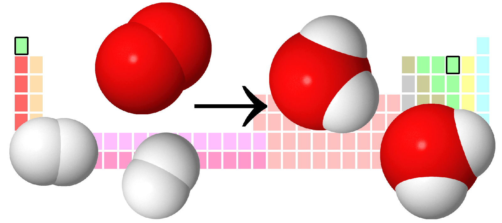 Two molecules of dihydrogen combine with one molecule of dioxygen to form two molecules of water