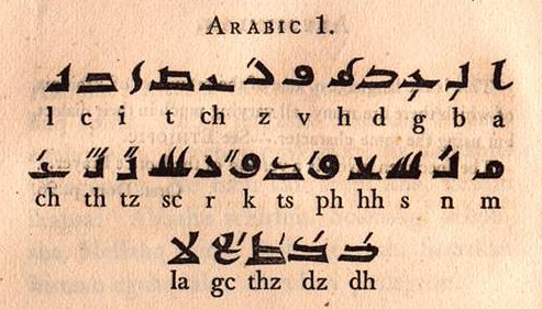 انواع الخطوط العربية بالصور Kufic_alphabet