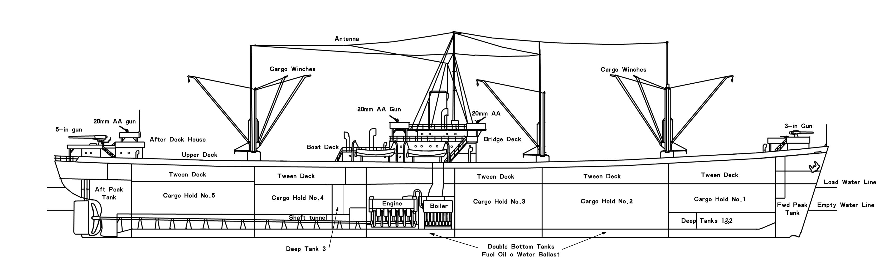 Lines Drawing Naval Architecture : Images about nautical on pinterest